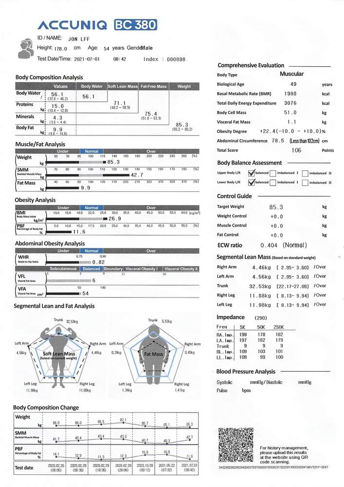 Body composition readout. This printout even tracks your body composition change.